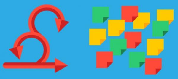 Adopter une méthode d'organisation simple, efficace et qui prend en compte les changements permanents